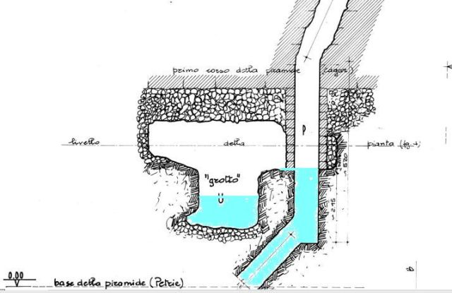 PuitsSce-grotte-modifié-eau